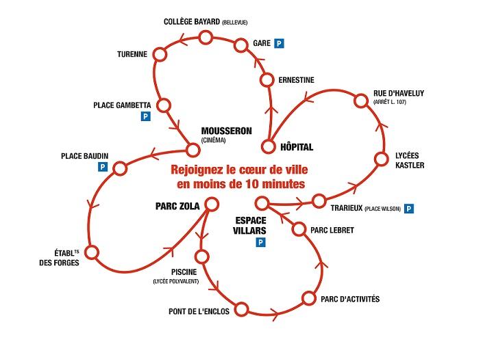 Circuit Villars Express